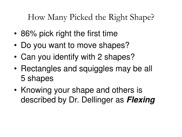 How Many Picked the Right Shape?