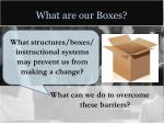 what are our boxes