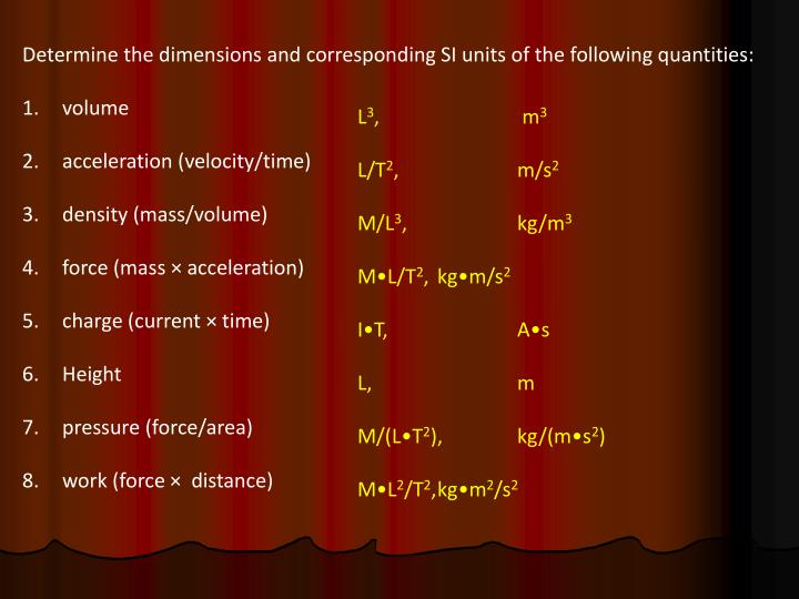 Determine the dimensions and corresponding SI units of the following quantities