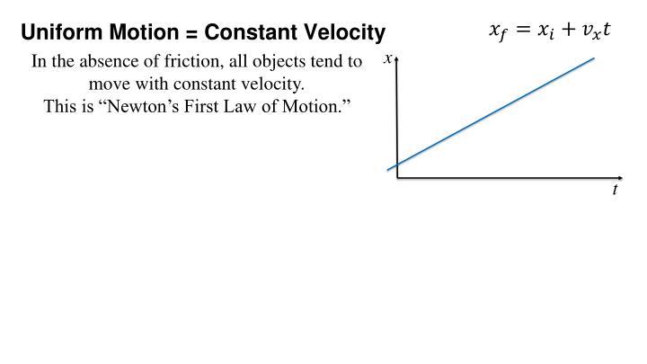 Uniform Motion = Constant Velocity
