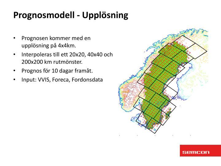 Prognosmodell - Upplösning