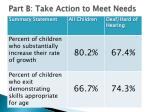 part b take action to meet needs