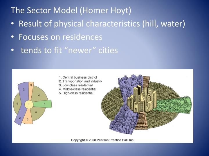 The Sector Model (Homer Hoyt)