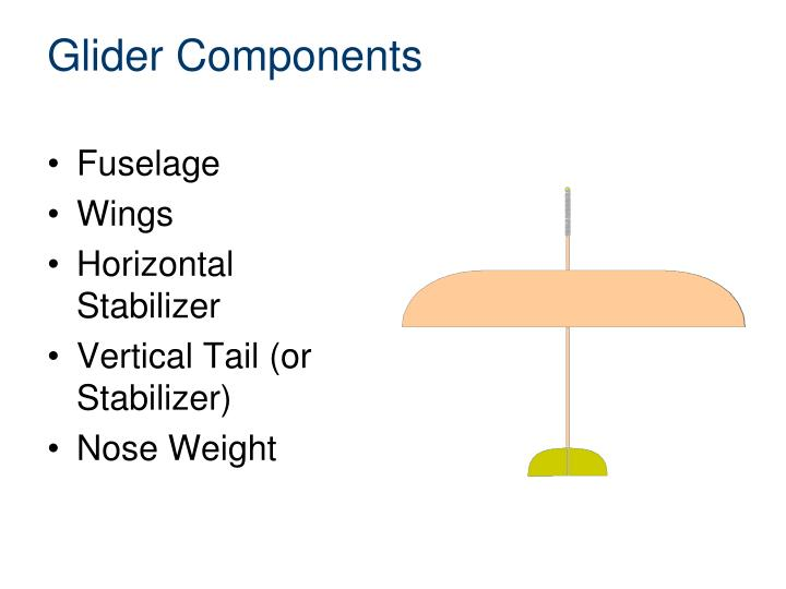 Glider Components