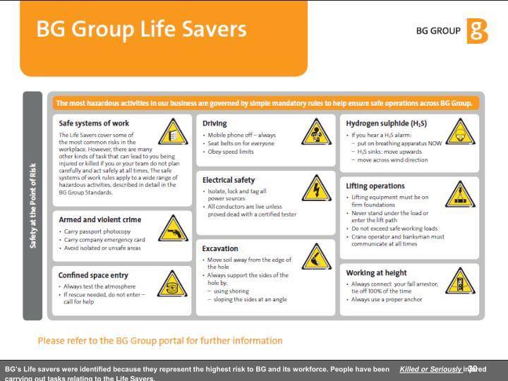 BG Life savers