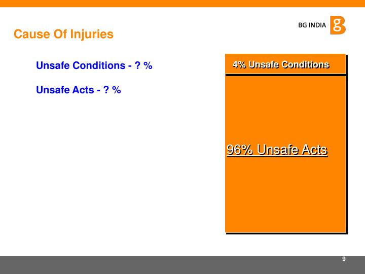 Cause Of Injuries