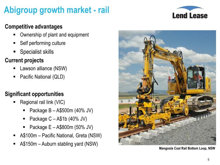 Abigroup growth market - rail