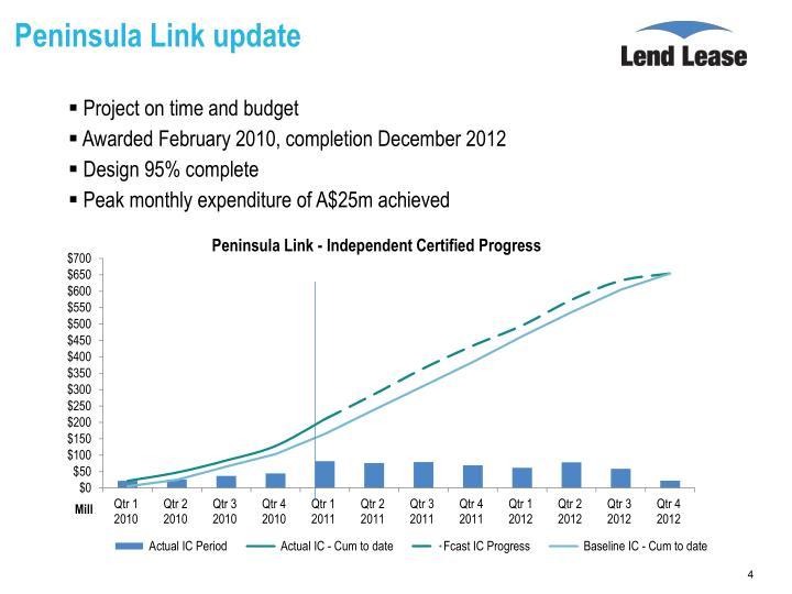 Peninsula Link update