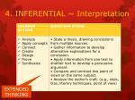 4 inferential interpretation