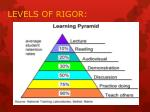 levels of rigor