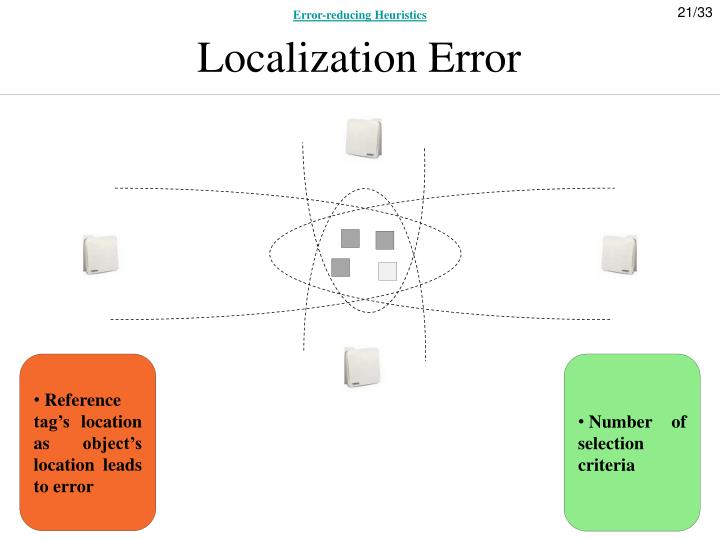 Error-reducing Heuristics