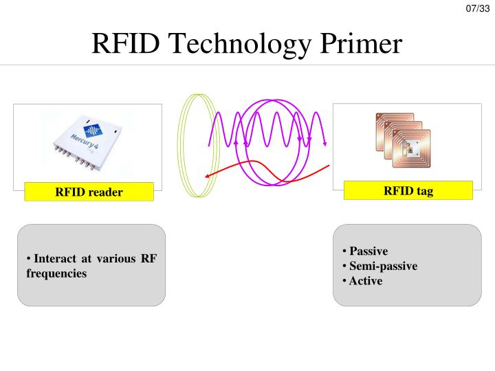 RFID Technology Primer