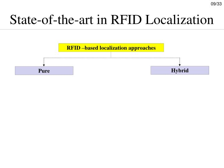 State-of-the-art in RFID Localization