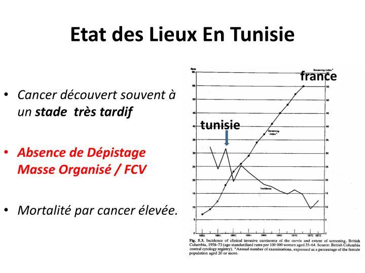 Etat des Lieux En Tunisie