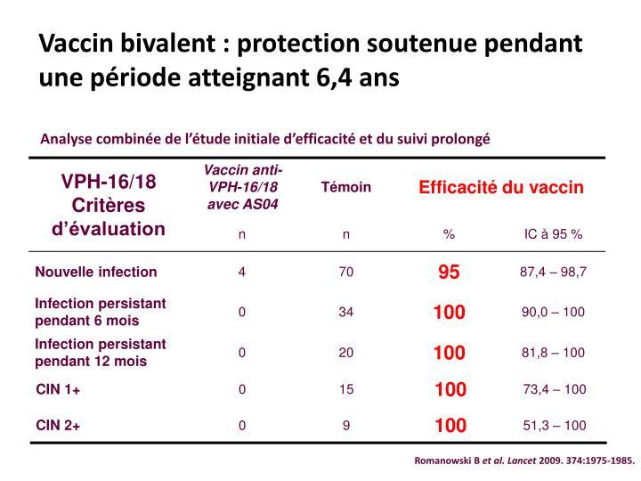 Vaccin bivalent: protection soutenue pendant une période atteignant 6,4ans