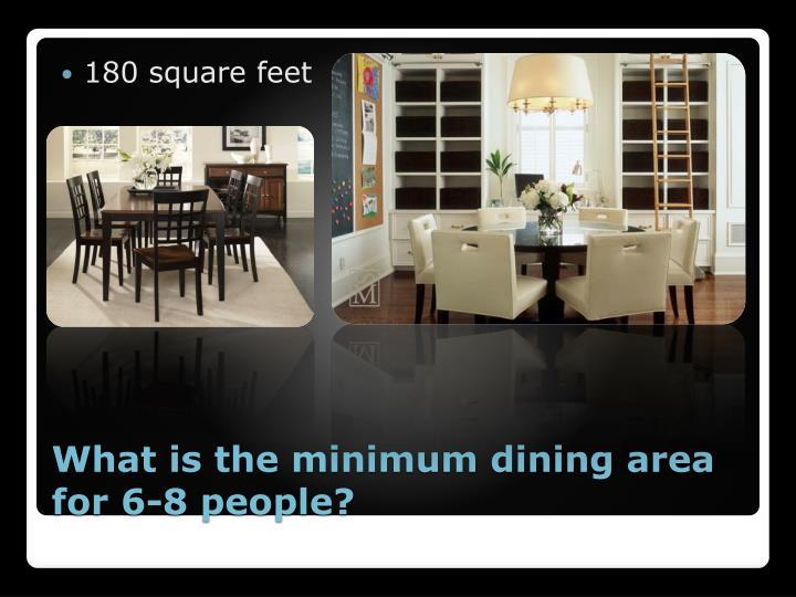 180 square feet