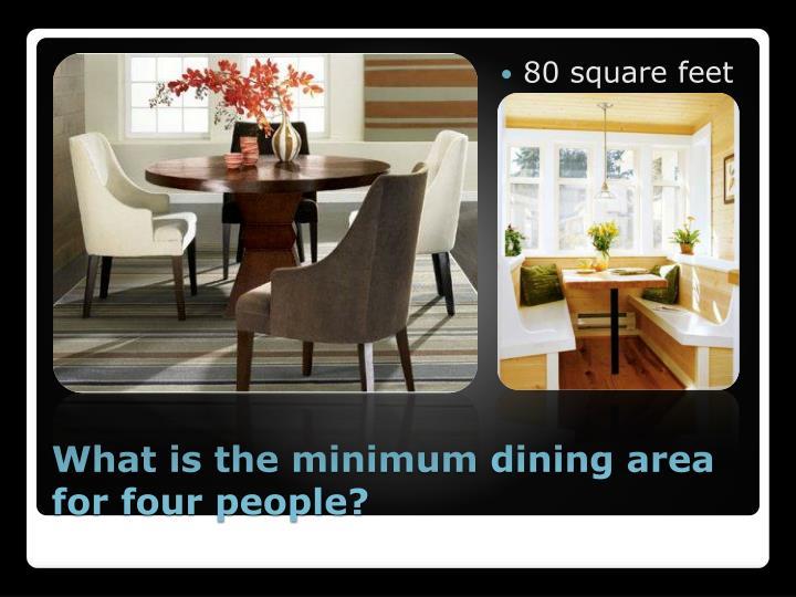 80 square feet