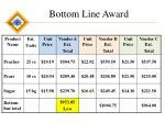 bottom line award
