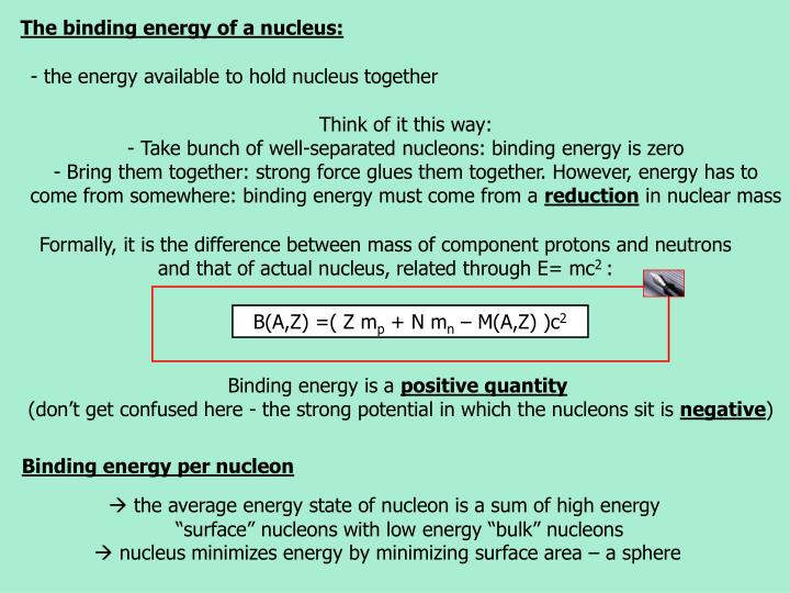 The binding energy of a nucleus: