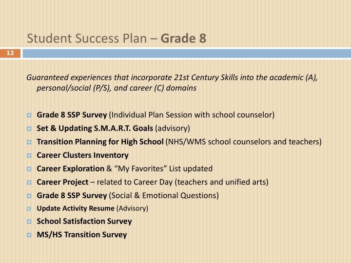 Student Success Plan –