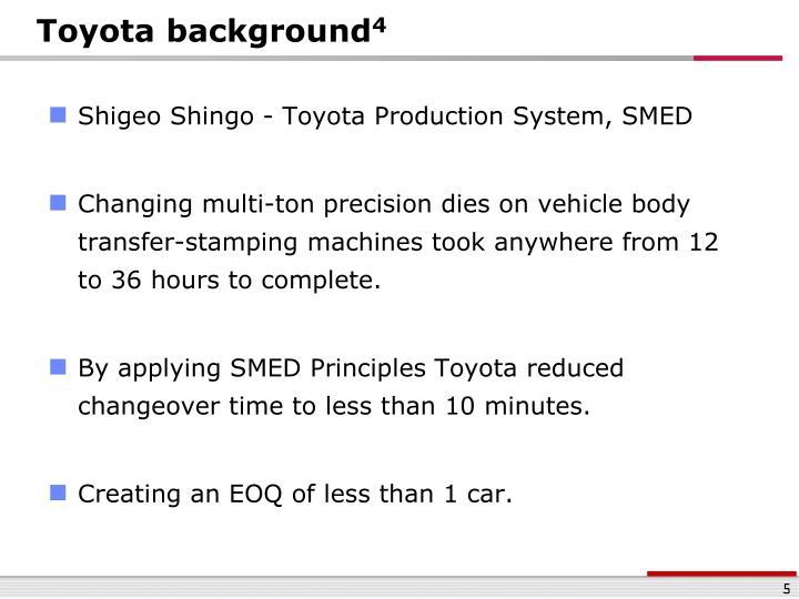 Toyota background