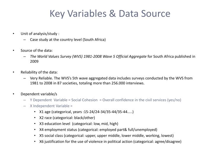 Key Variables & Data Source