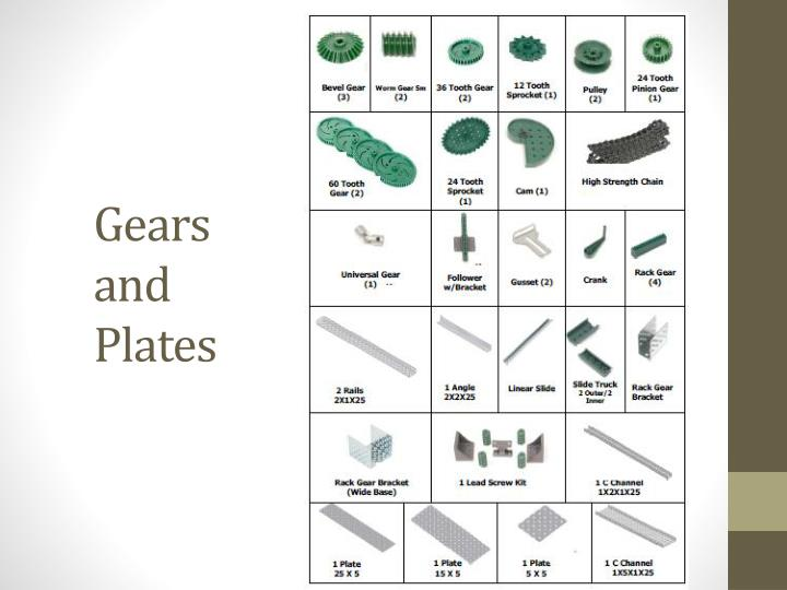 Gears and Plates