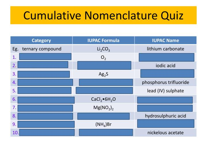 Cumulative Nomenclature Quiz