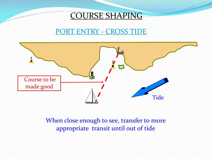 PORT ENTRY - CROSS TIDE