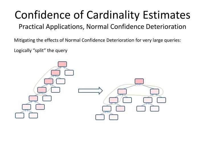 Confidence of Cardinality Estimates