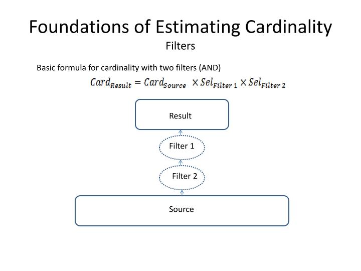 Foundations of Estimating Cardinality