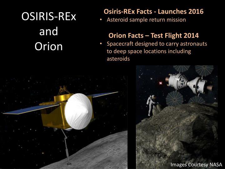 Osiris-