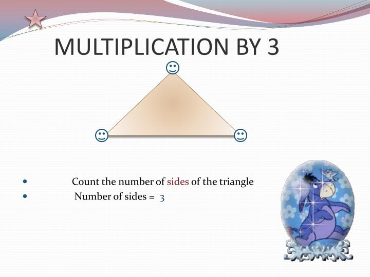 Multiplication by 3
