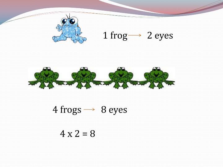 1 frog         2 eyes