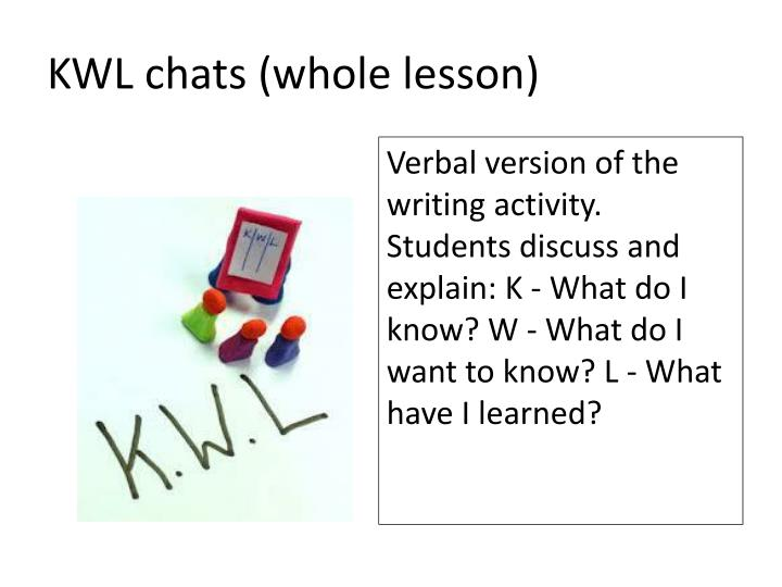 KWL chats (whole lesson)