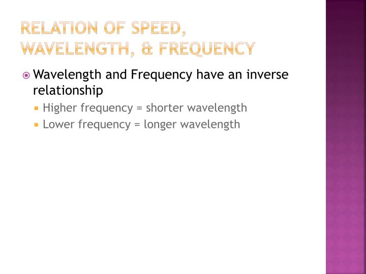 Relation of Speed, Wavelength, & Frequency