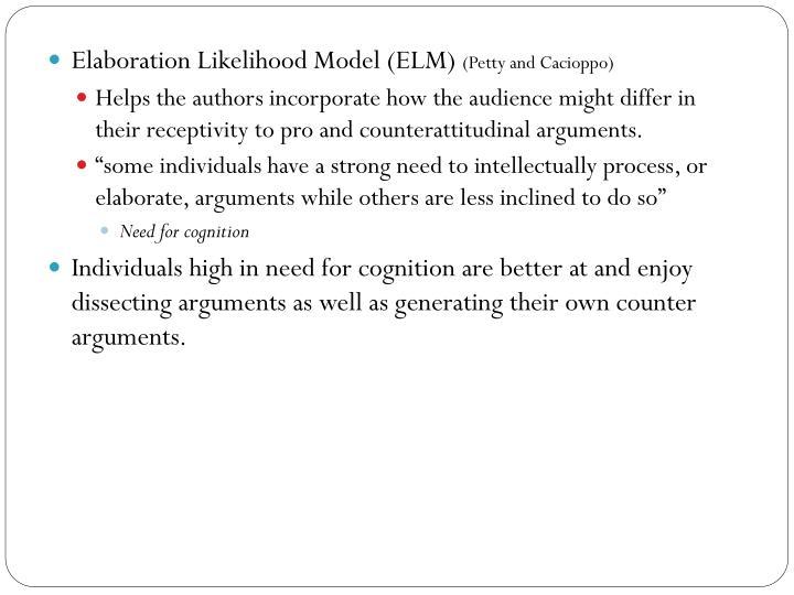 Elaboration Likelihood Model (ELM)