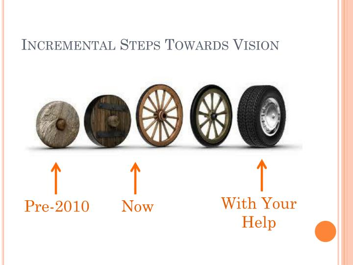 Incremental Steps Towards Vision