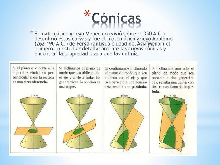 El matemático griego Menecmo (vivió sobre el 350 A.C.) descubrió estas curvas y fue el matemático griego Apolonio (262-190 A.C.) de Perga (antigua ciudad del Asia Menor) el primero en estudiar detalladamente las curvas cónicas y encontrar la propiedad plana que las definía.
