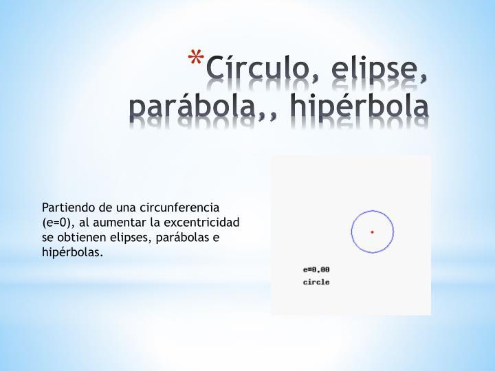 Partiendo de una circunferencia (e=0), al aumentar la excentricidad se obtienen elipses, parábolas e hipérbolas.