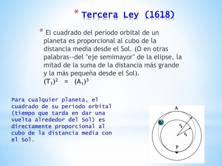 """El cuadrado del período orbital de un planeta es proporcional al cubo de la distancia media desde el Sol. (O en otras palabras--del """"eje"""
