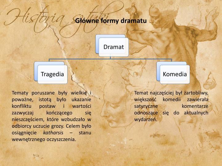 Główne formy dramatu