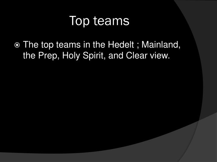 Top teams