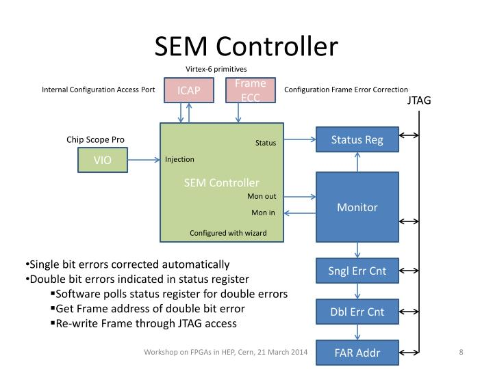 SEM Controller