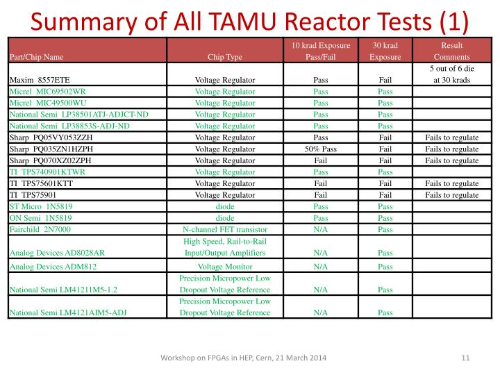Summary of All TAMU Reactor Tests (1)