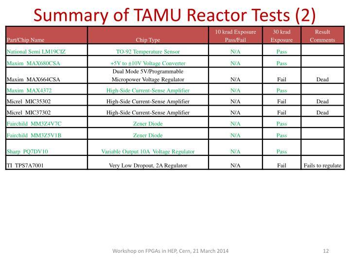 Summary of TAMU Reactor Tests (2)