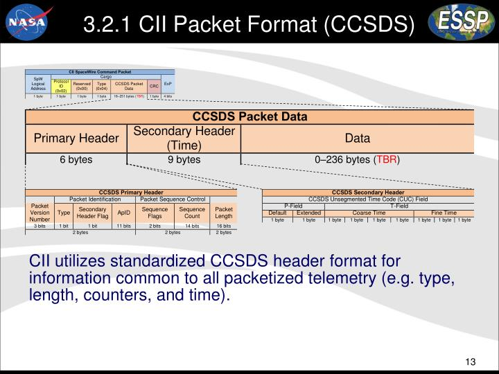 3.2.1 CII Packet Format (CCSDS)
