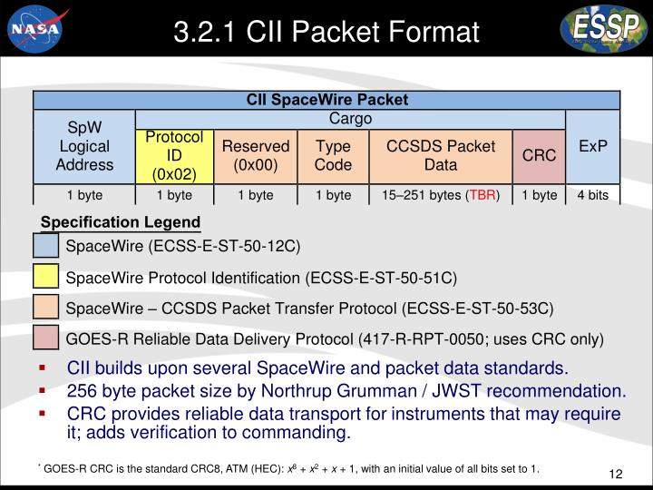 3.2.1 CII Packet Format
