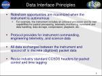 data interface principles