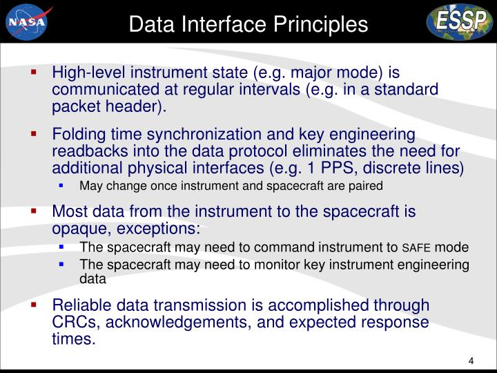 Data Interface Principles